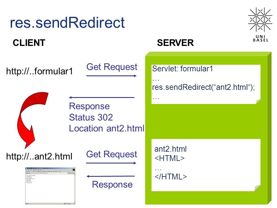 res.sendRedirect Servlet: formular1 … res.sendRedirect(ant2.html); … http://..formular1 Response Status 302 Location ant2.html Get Request CLIENTSERVE