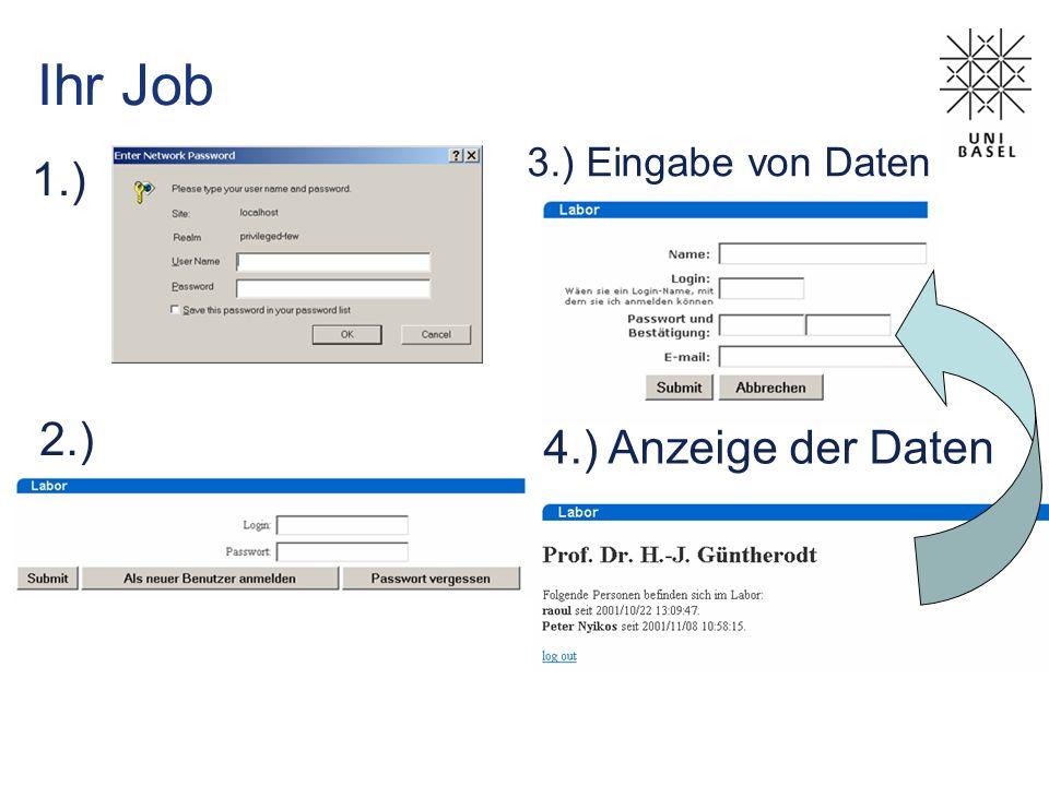 3.) Eingabe von Daten Ihr Job 1.) 4.) Anzeige der Daten 2.)