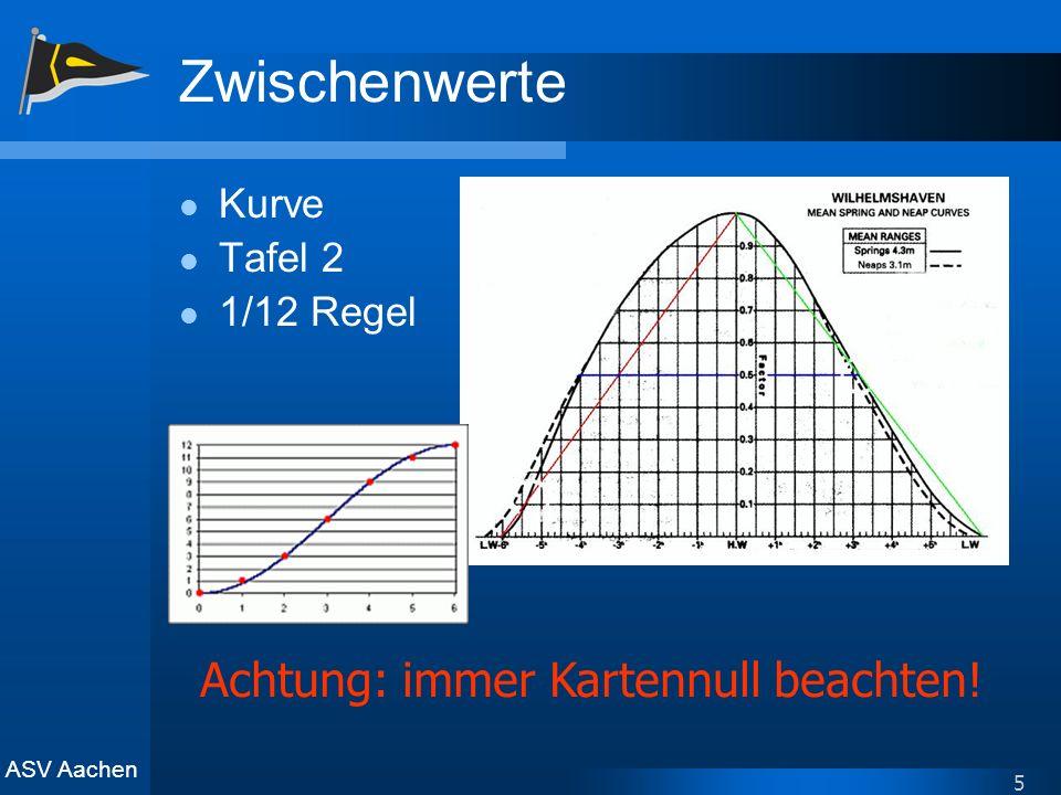 ASV Aachen 5 Zwischenwerte Kurve Tafel 2 1/12 Regel Achtung: immer Kartennull beachten!