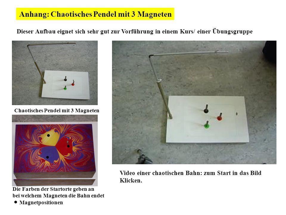 Anhang: Chaotisches Pendel mit 3 Magneten Dieser Aufbau eignet sich sehr gut zur Vorführung in einem Kurs/ einer Übungsgruppe Die Farben der Startorte geben an bei welchem Magneten die Bahn endet Magnetpositionen Chaotisches Pendel mit 3 Magneten Video einer chaotischen Bahn: zum Start in das Bild Klicken.