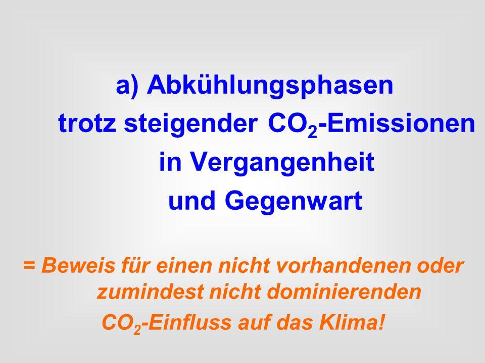 a) Abkühlungsphasen trotz steigender CO 2 -Emissionen in Vergangenheit und Gegenwart = Beweis für einen nicht vorhandenen oder zumindest nicht dominie