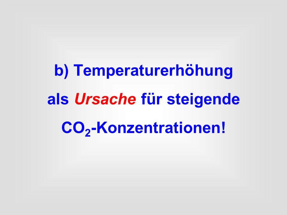 b) Temperaturerhöhung als Ursache für steigende CO 2 -Konzentrationen!
