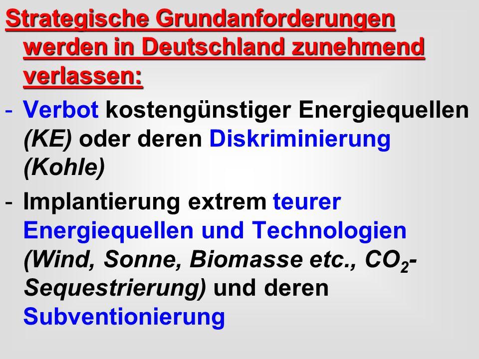 Strategische Grundanforderungen werden in Deutschland zunehmend verlassen: -Verbot kostengünstiger Energiequellen (KE) oder deren Diskriminierung (Koh
