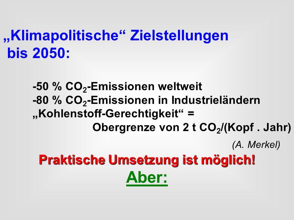 Klimapolitische Zielstellungen bis 2050: -50 % CO 2 -Emissionen weltweit -80 % CO 2 -Emissionen in Industrieländern Kohlenstoff-Gerechtigkeit = Obergr