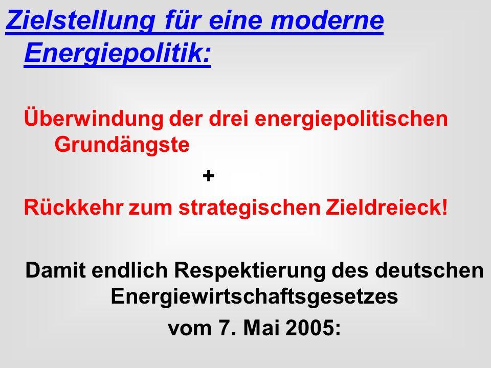 Zielstellung für eine moderne Energiepolitik: Überwindung der drei energiepolitischen Grundängste + Rückkehr zum strategischen Zieldreieck! Damit endl