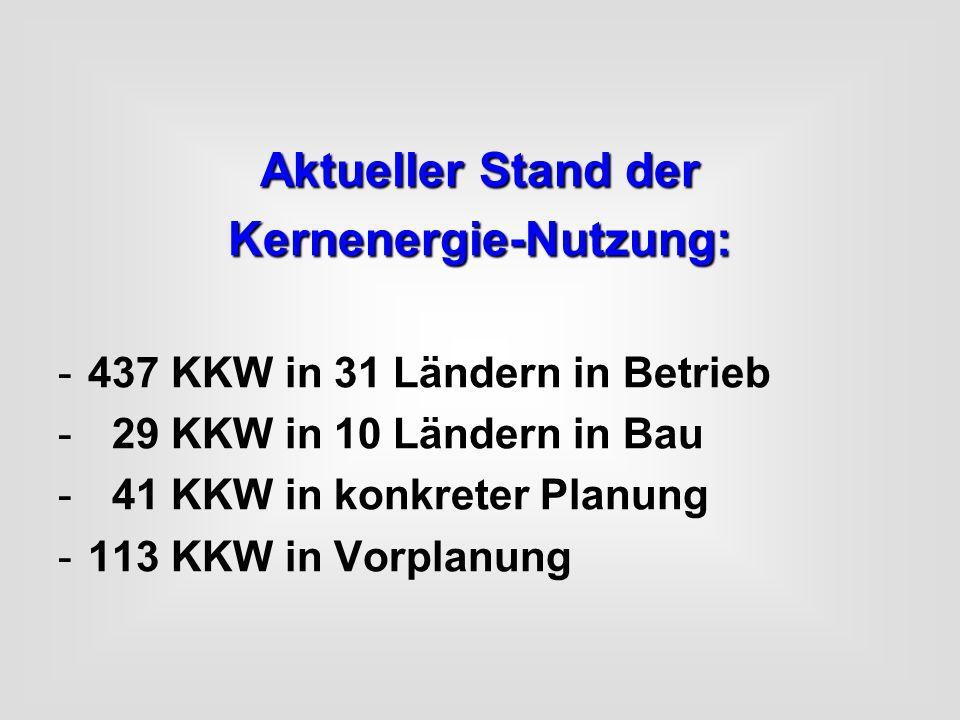 Aktueller Stand der Kernenergie-Nutzung: -437 KKW in 31 Ländern in Betrieb - 29 KKW in 10 Ländern in Bau - 41 KKW in konkreter Planung -113 KKW in Vor