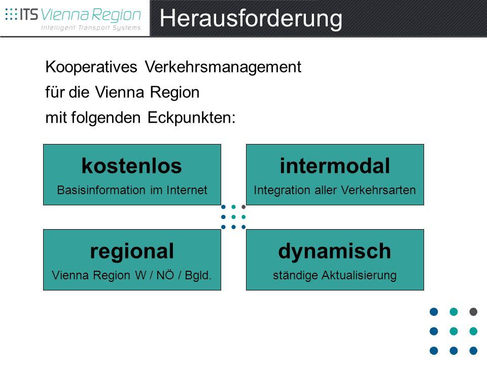 Herausforderung kostenlos Basisinformation im Internet intermodal Integration aller Verkehrsarten dynamisch ständige Aktualisierung regional Vienna Region W / NÖ / Bgld.
