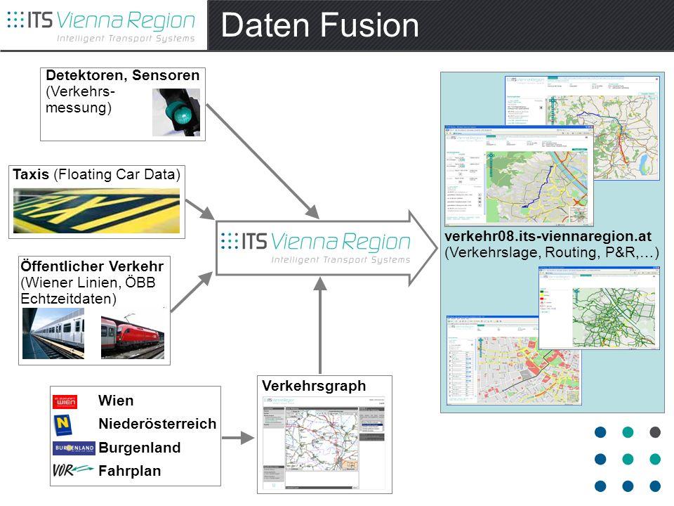 Daten Fusion verkehr08.its-viennaregion.at (Verkehrslage, Routing, P&R,…) Detektoren, Sensoren (Verkehrs- messung) Öffentlicher Verkehr (Wiener Linien, ÖBB Echtzeitdaten) Taxis (Floating Car Data) Verkehrsgraph Wien Niederösterreich Burgenland Fahrplan