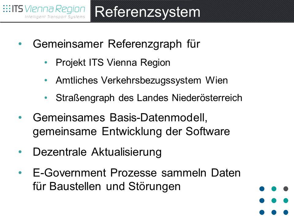 Gemeinsamer Referenzgraph für Projekt ITS Vienna Region Amtliches Verkehrsbezugssystem Wien Straßengraph des Landes Niederösterreich Gemeinsames Basis-Datenmodell, gemeinsame Entwicklung der Software Dezentrale Aktualisierung E-Government Prozesse sammeln Daten für Baustellen und Störungen Referenzsystem
