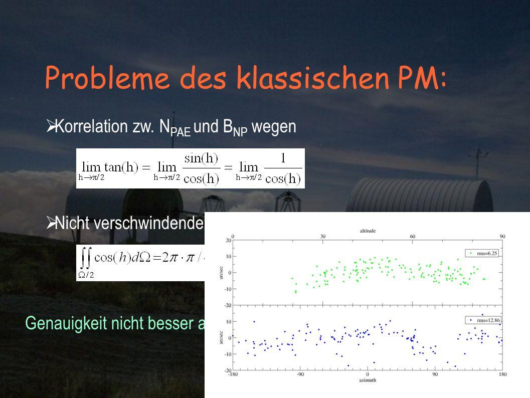 Probleme des klassischen PM: Korrelation zw.
