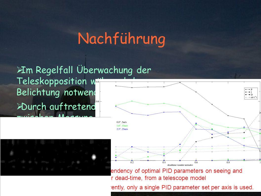 Nachführung Im Regelfall Überwachung der Teleskopposition während der Belichtung notwendig.