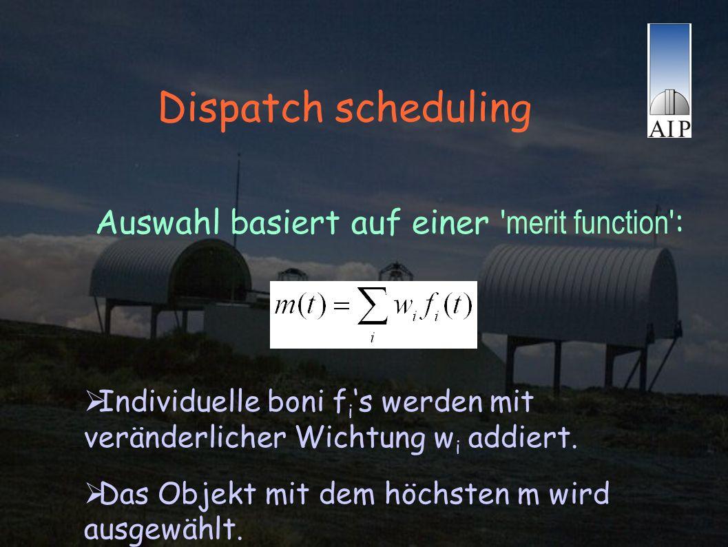 Dispatch scheduling Auswahl basiert auf einer merit function : Individuelle boni f i s werden mit veränderlicher Wichtung w i addiert.