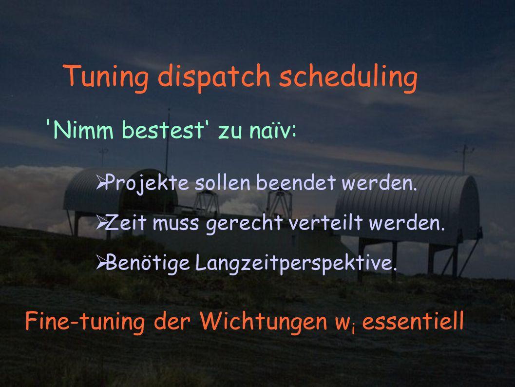 Tuning dispatch scheduling Nimm bestest zu naïv: Projekte sollen beendet werden.