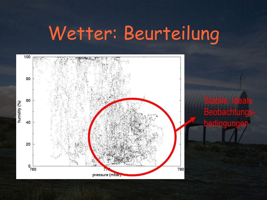 Wetter: Beurteilung Stabile, ideale Beobachtungs- bedingungen