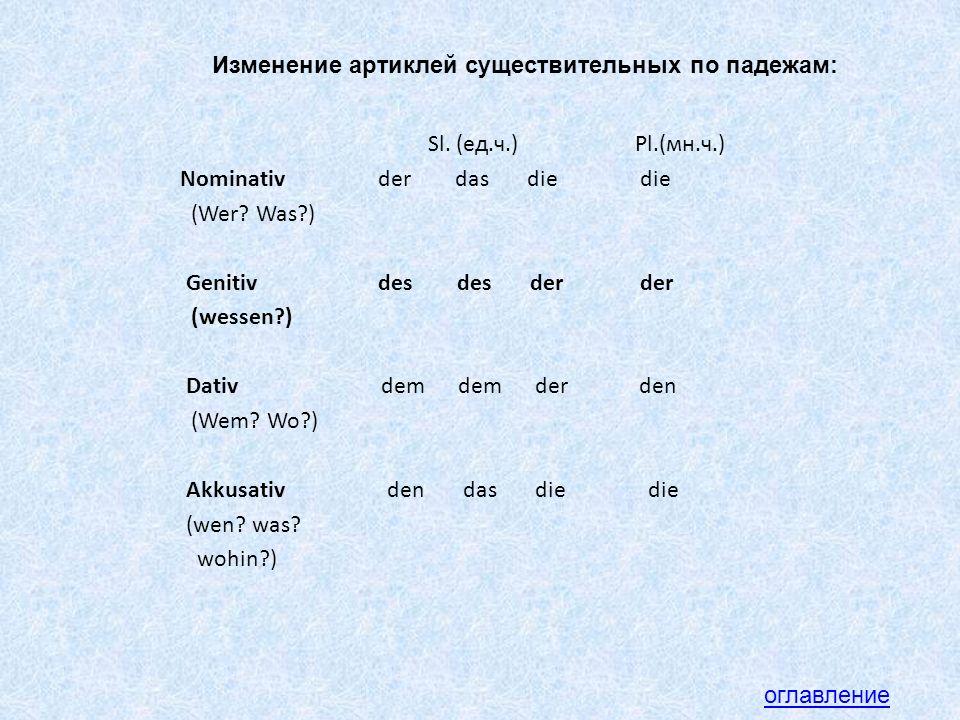 Sl. (ед.ч.) Pl.(мн.ч.) Nominativ der das die die (Wer? Was?) Genitiv des des der der (wessen?) Dativ dem dem der den (Wem? Wo?) Akkusativ den das die