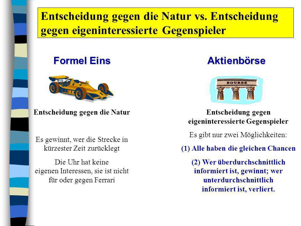 Entscheidung gegen die Natur vs. Entscheidung gegen eigeninteressierte Gegenspieler Formel Eins Aktienbörse Formel Eins Aktienbörse Entscheidung gegen