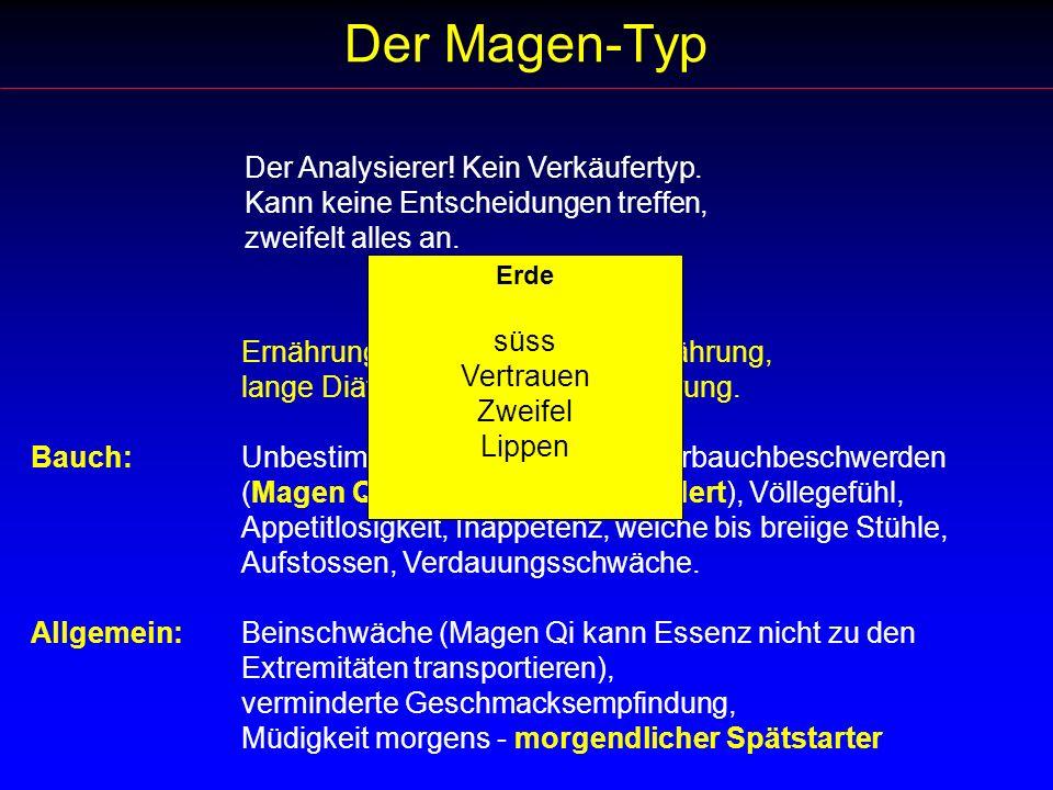 Der Magen-Typ Der Analysierer.Kein Verkäufertyp.