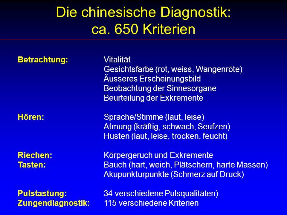 Die chinesische Diagnostik: ca. 650 Kriterien Betrachtung:Vitalität Gesichtsfarbe (rot, weiss, Wangenröte) Äusseres Erscheinungsbild Beobachtung der S