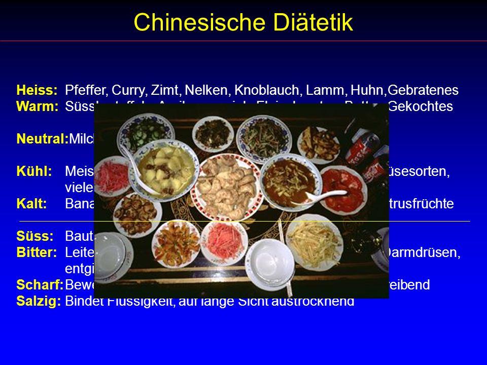 Chinesische Diätetik Heiss:Pfeffer, Curry, Zimt, Nelken, Knoblauch, Lamm, Huhn,Gebratenes Warm:Süsskartoffeln, Aprikosen, viele Fleischsorten, Butter,