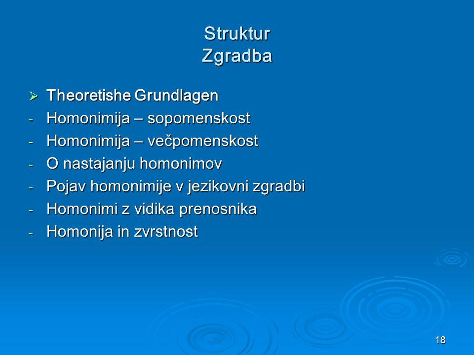 18 Struktur Zgradba Theoretishe Grundlagen Theoretishe Grundlagen - Homonimija – s opomenskost - Homonimija – večpomenskost - O nastajanju homonimov -