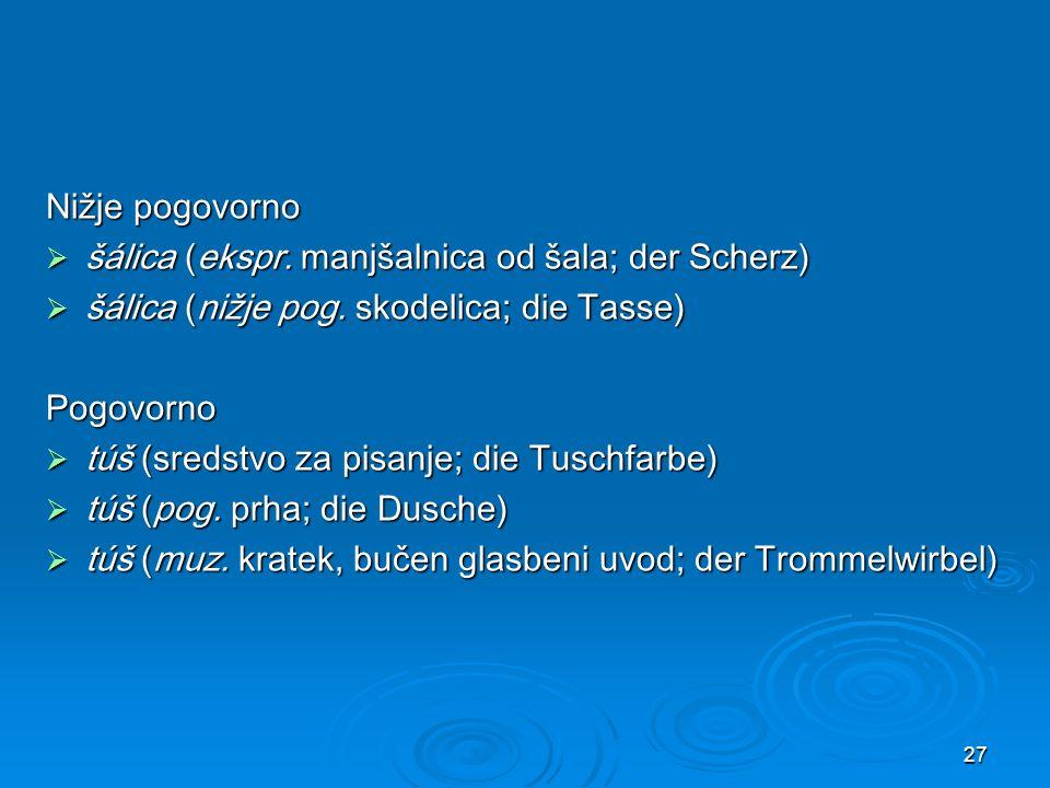 27 Nižje pogovorno šálica (ekspr. manjšalnica od šala; der Scherz) šálica (ekspr. manjšalnica od šala; der Scherz) šálica (nižje pog. skodelica; die T
