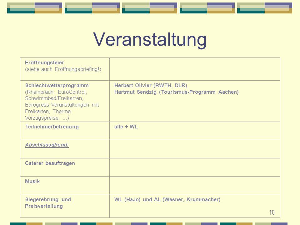10 Veranstaltung Eröffnungsfeier (siehe auch Eröffnungsbriefing!) Schlechtwetterprogramm (Rheinbraun, EuroControl, Schwimmbad/Freikarten, Eurogress Ve