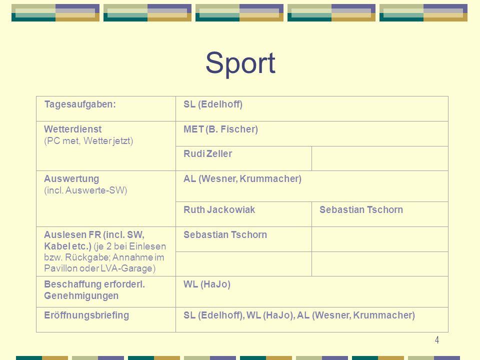 4 Sport Tagesaufgaben:SL (Edelhoff) Wetterdienst (PC met, Wetter jetzt) MET (B. Fischer) Rudi Zeller Auswertung (incl. Auswerte-SW) AL (Wesner, Krumma