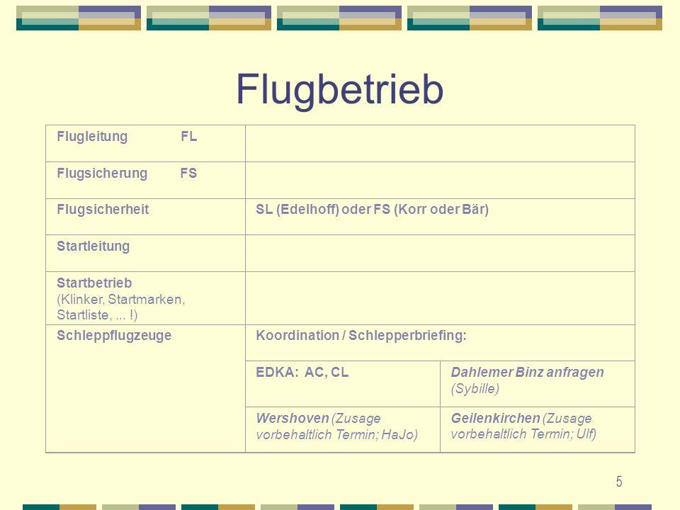 5 Flugbetrieb FlugleitungFL FlugsicherungFS FlugsicherheitSL (Edelhoff) oder FS (Korr oder Bär) Startleitung Startbetrieb (Klinker, Startmarken, Start