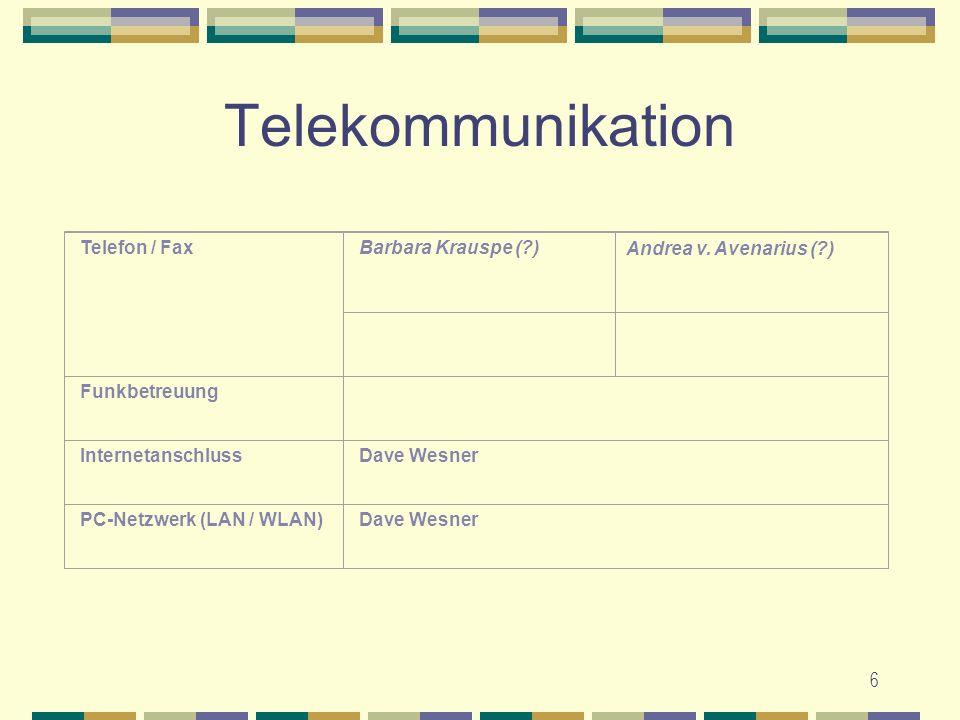 6 Telekommunikation Telefon / FaxBarbara Krauspe (?) Funkbetreuung InternetanschlussDave Wesner PC-Netzwerk (LAN / WLAN)Dave Wesner Andrea v. Avenariu