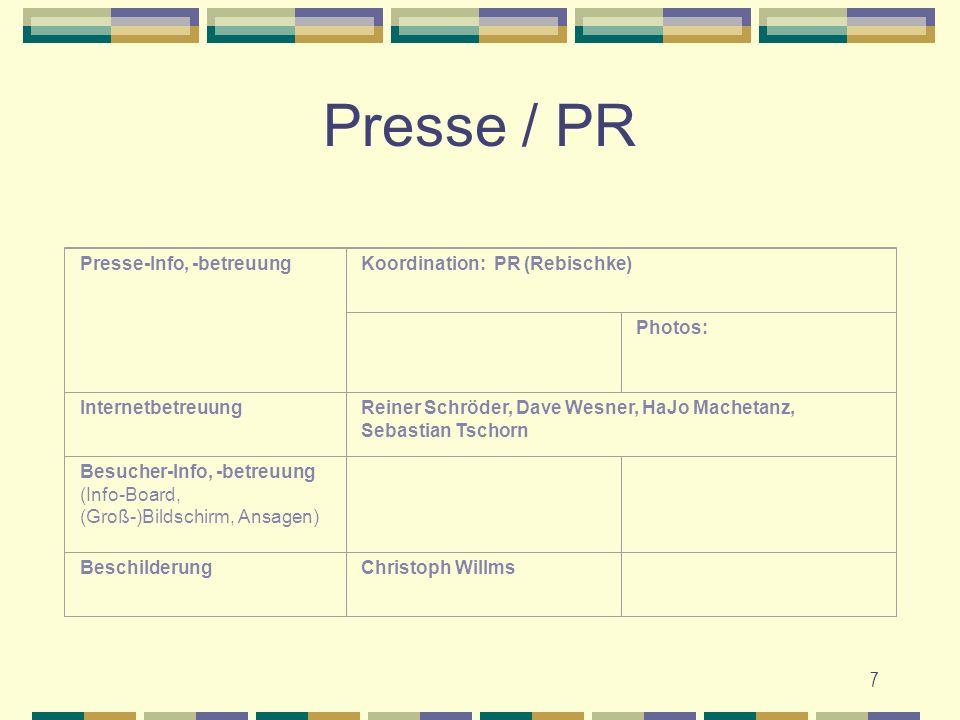 7 Presse / PR Presse-Info, -betreuungKoordination: PR (Rebischke) Photos: InternetbetreuungReiner Schröder, Dave Wesner, HaJo Machetanz, Sebastian Tsc