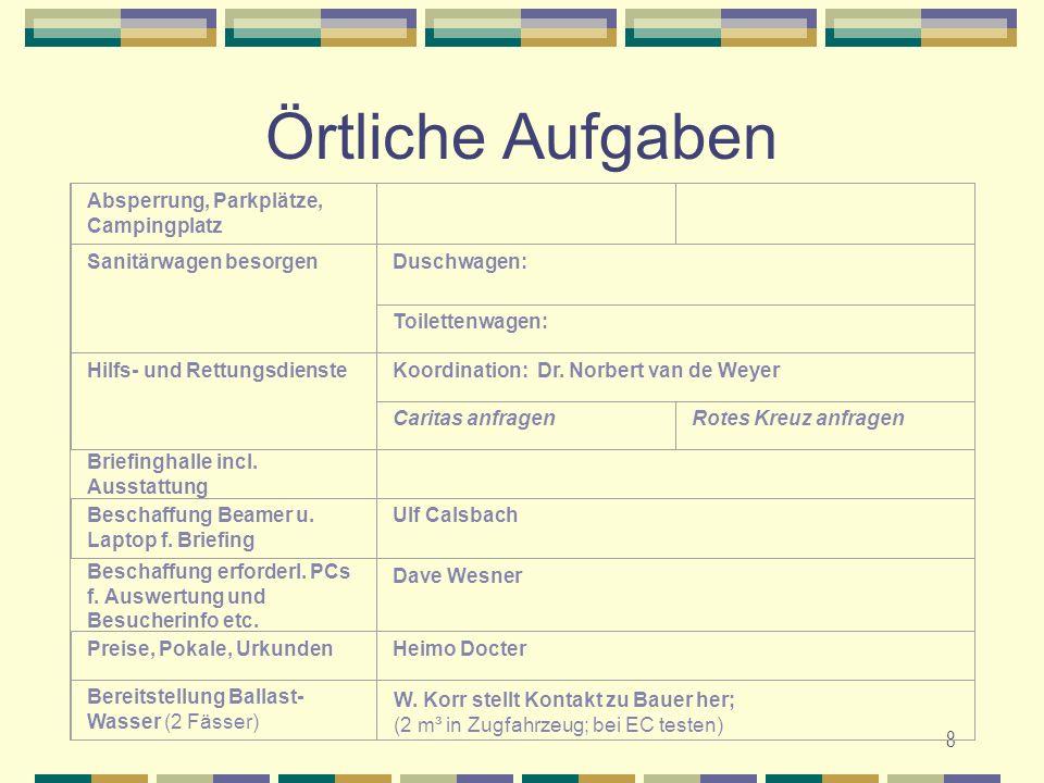 8 Örtliche Aufgaben Absperrung, Parkplätze, Campingplatz Sanitärwagen besorgenDuschwagen: Toilettenwagen: Hilfs- und RettungsdiensteKoordination: Dr.