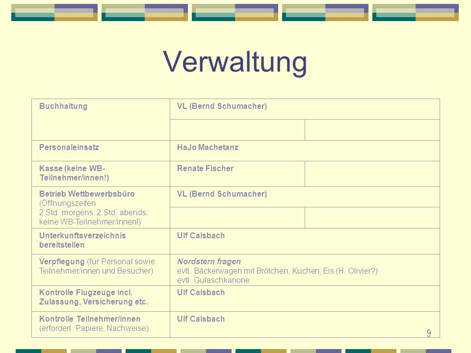 9 Verwaltung BuchhaltungVL (Bernd Schumacher) PersonaleinsatzHaJo Machetanz Kasse (keine WB- Teilnehmer/innen!) Renate Fischer Betrieb Wettbewerbsbüro