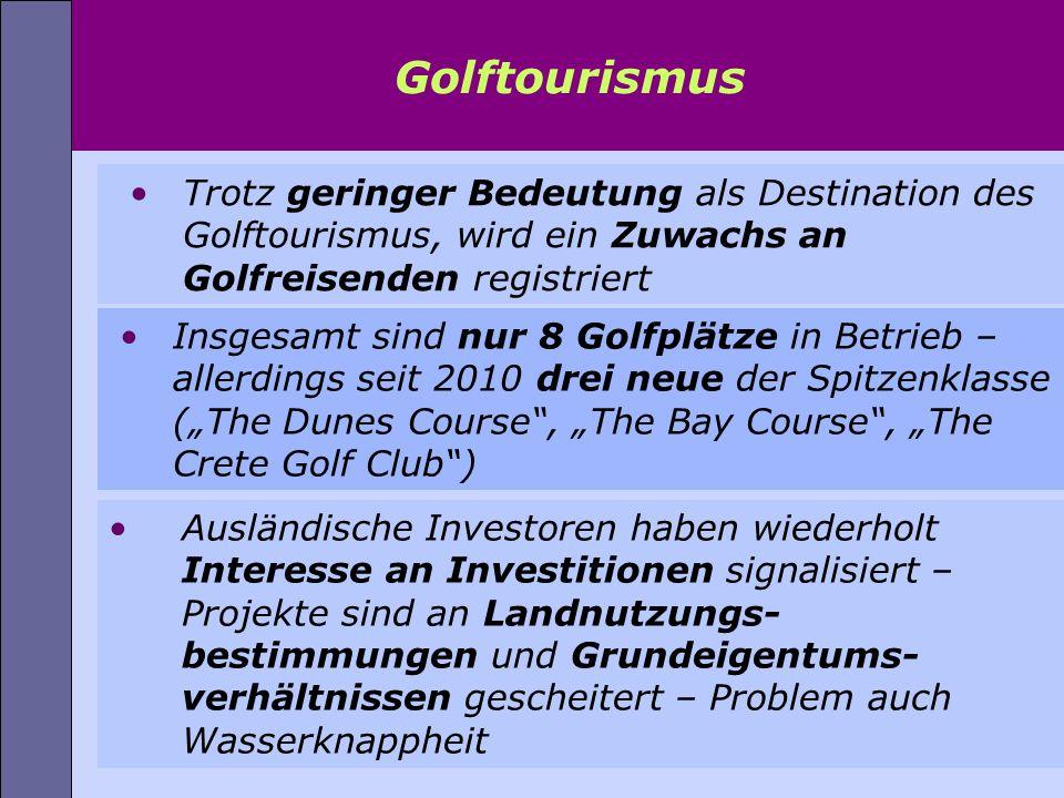 Trotz geringer Bedeutung als Destination des Golftourismus, wird ein Zuwachs an Golfreisenden registriert Golftourismus Ausländische Investoren haben