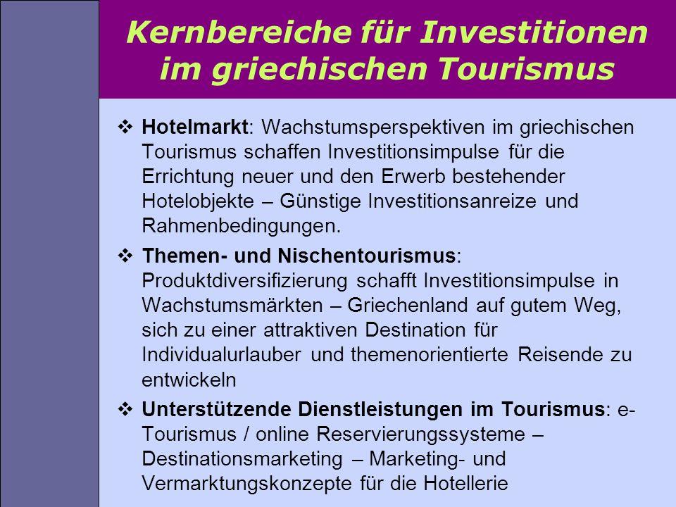 Kernbereiche für Investitionen im griechischen Tourismus Hotelmarkt: Wachstumsperspektiven im griechischen Tourismus schaffen Investitionsimpulse für