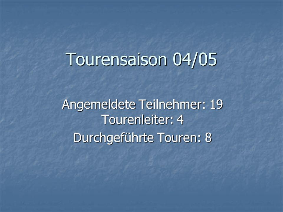 Tourensaison 04/05 Angemeldete Teilnehmer: 19 Tourenleiter: 4 Durchgeführte Touren: 8