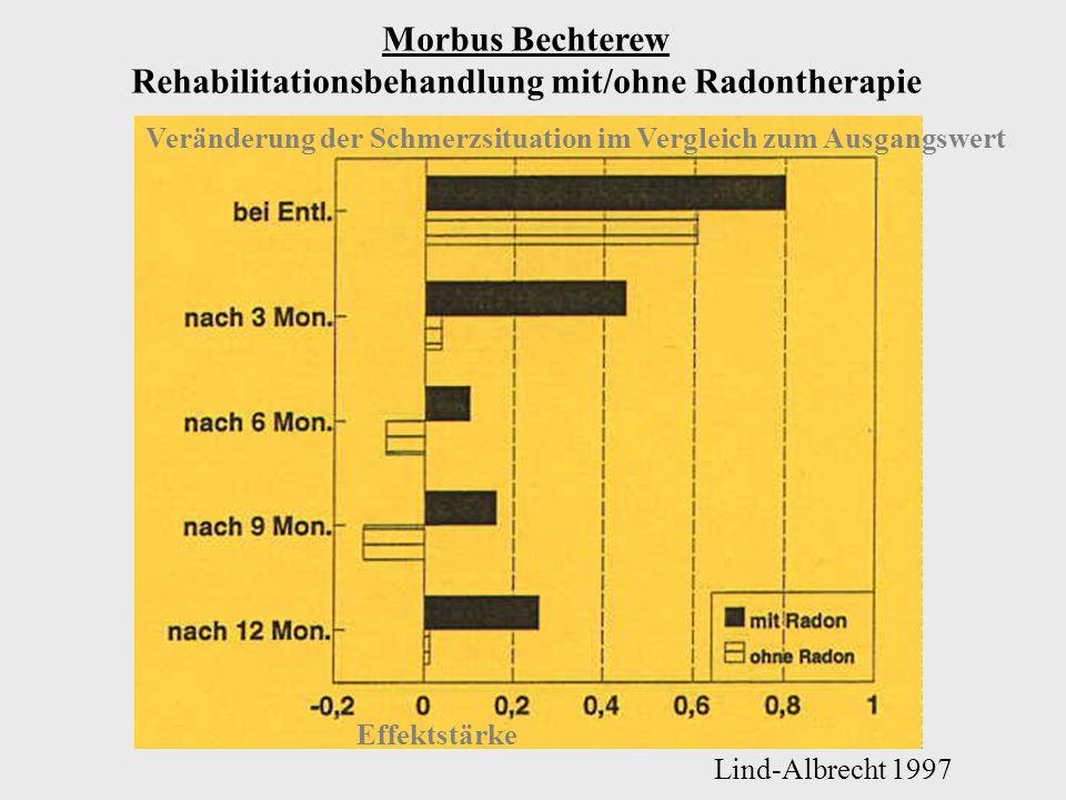 Veränderung der Schmerzsituation im Vergleich zum Ausgangswert Effektstärke Lind-Albrecht 1997 Morbus Bechterew Rehabilitationsbehandlung mit/ohne Rad