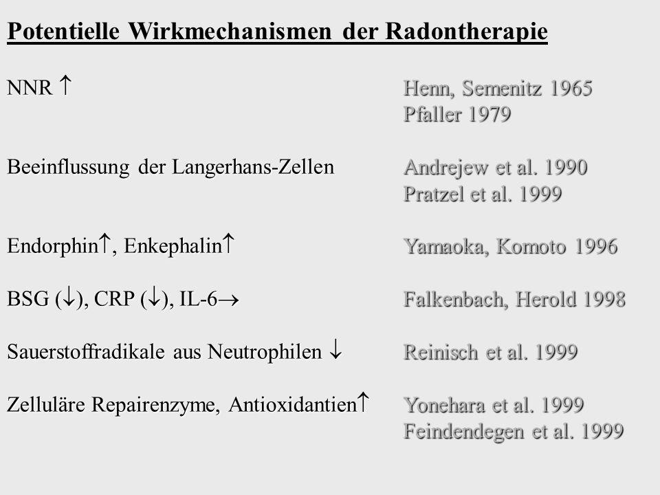 Potentielle Wirkmechanismen der Radontherapie NNR Henn, Semenitz 1965 Pfaller 1979 Beeinflussung der Langerhans-ZellenAndrejew et al. 1990 Pratzel et