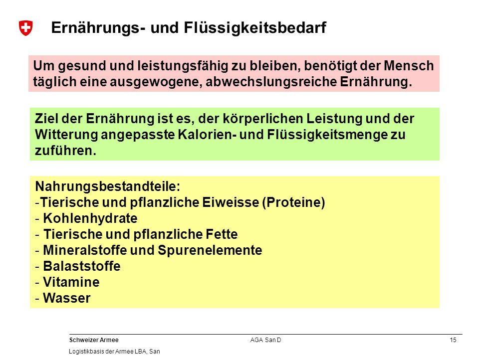 15 Schweizer Armee Logistikbasis der Armee LBA, San AGA San D Ernährungs- und Flüssigkeitsbedarf Um gesund und leistungsfähig zu bleiben, benötigt der