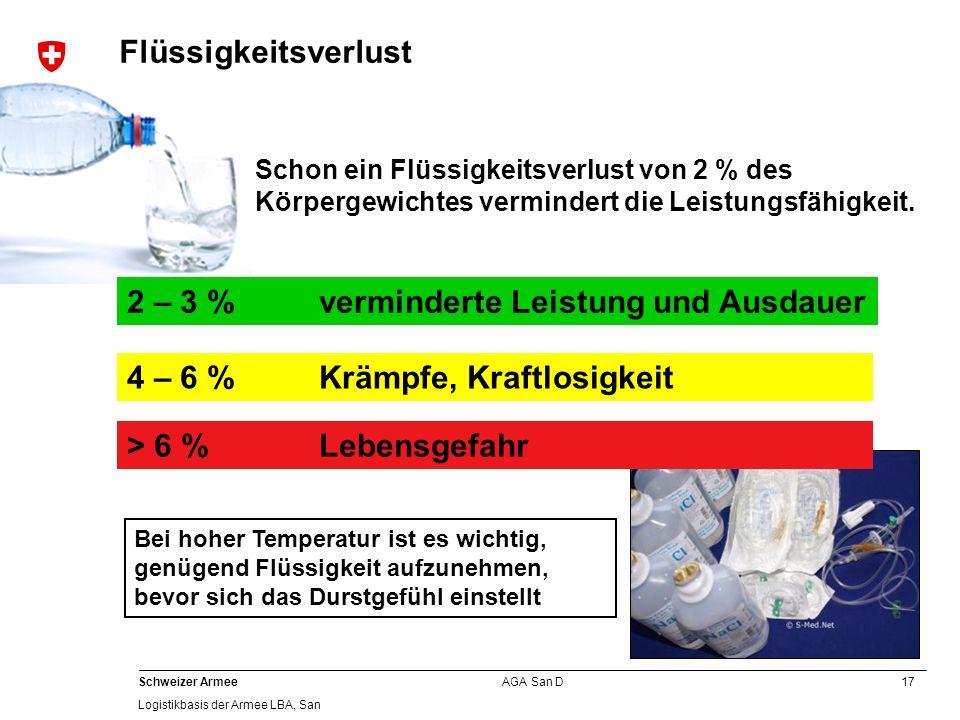 17 Schweizer Armee Logistikbasis der Armee LBA, San AGA San D Schon ein Flüssigkeitsverlust von 2 % des Körpergewichtes vermindert die Leistungsfähigk