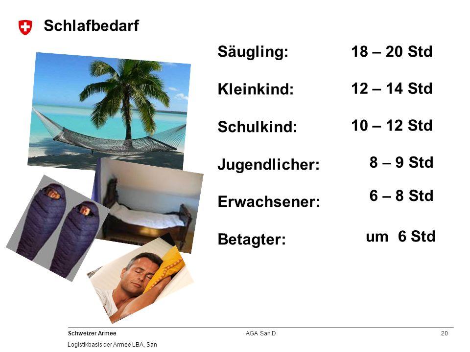 20 Schweizer Armee Logistikbasis der Armee LBA, San AGA San D Schlafbedarf Säugling: Kleinkind: Schulkind: Jugendlicher: Erwachsener: Betagter: 18 – 2