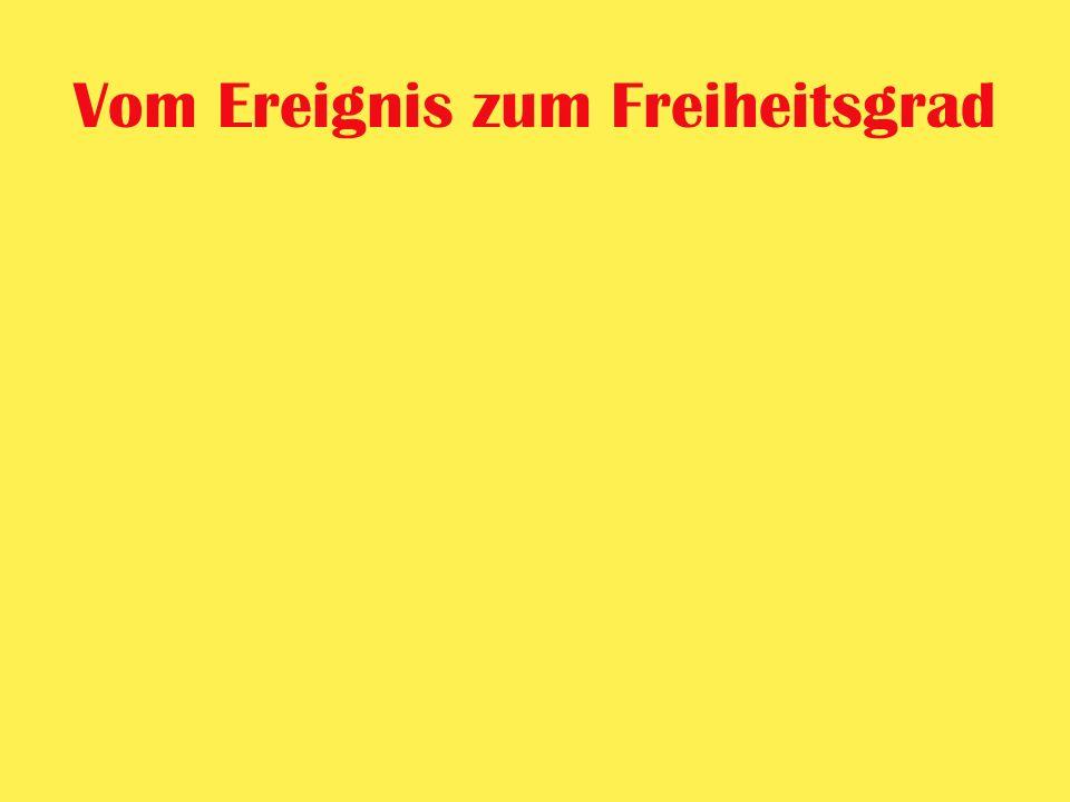 Jahrbuch Meteorologisches Jahrbuch < -- Tastzählwerk Kolonnen der täglichen Niederschlagsmengen / >
