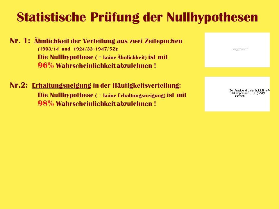 Nr. 1: Ähnlichkeit der Verteilung aus zwei Zeitepochen (1903/14 und 1924/33+1947/52): Die Nullhypothese ( = keine Ähnlichkeit) ist mit 96% Wahrscheinl