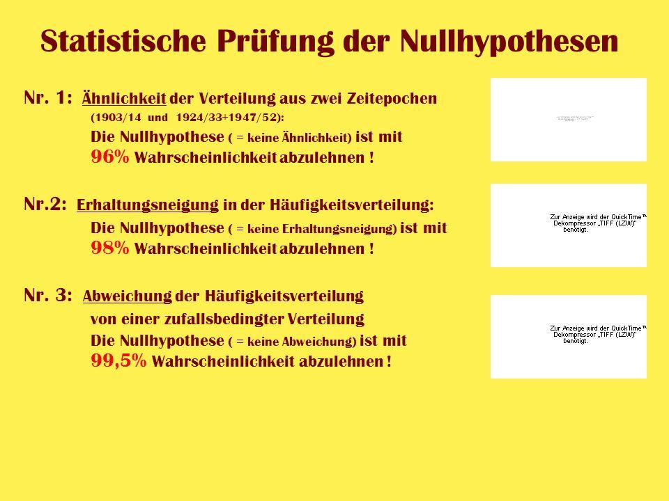 Statistische Prüfung der Nullhypothesen Nr. 1: Ähnlichkeit der Verteilung aus zwei Zeitepochen (1903/14 und 1924/33+1947/52): Die Nullhypothese ( = ke