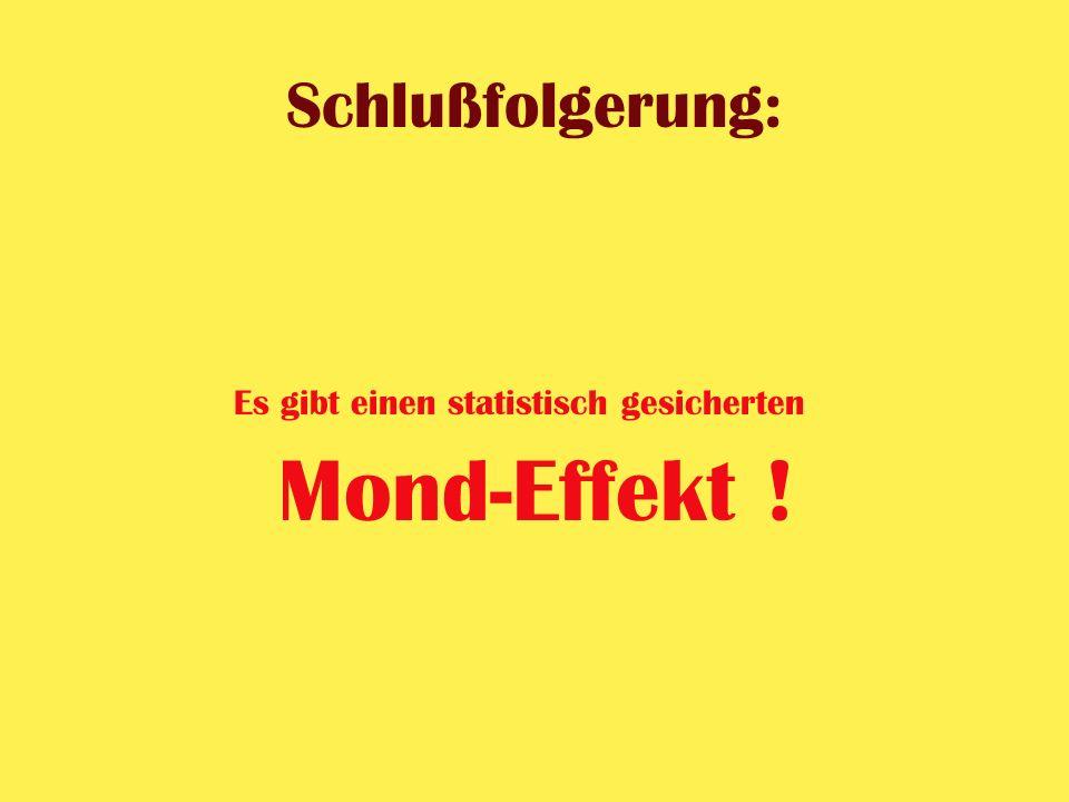 Schlußfolgerung: Der Auftrittshäufigkeit von ergiebigen Niederschlägen in Norddeutschland ist - über lange Zeit ähnlich bleibend - - im Mittel mit statistischer Sicherheit (über 99,9%!) - ein von der Mondphase diktierter Gang überlagert.