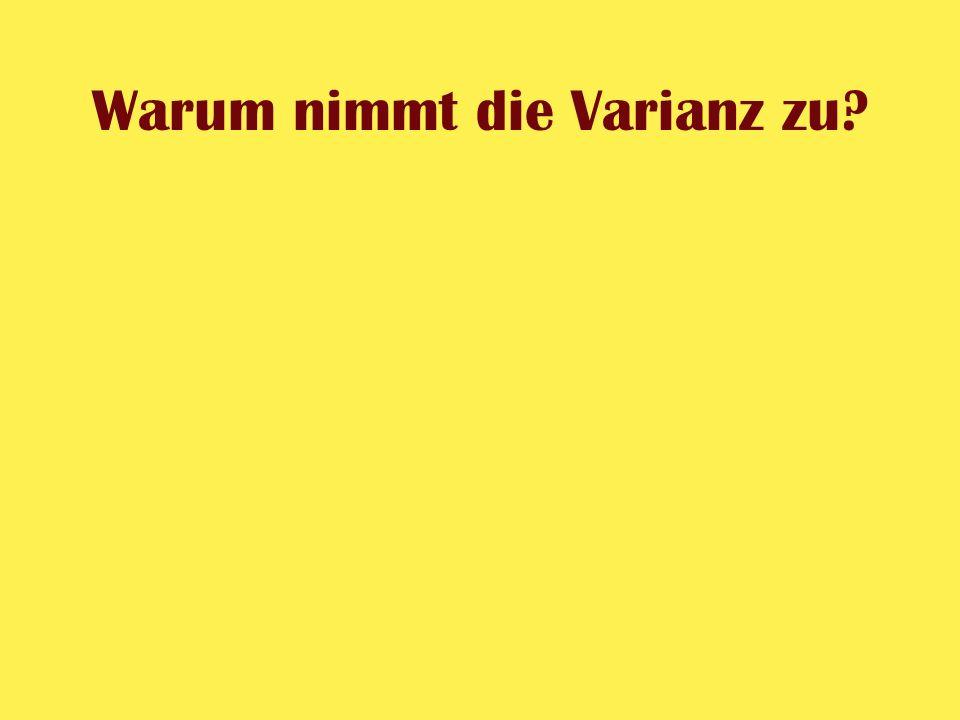 +Varianzverlauf Budapest