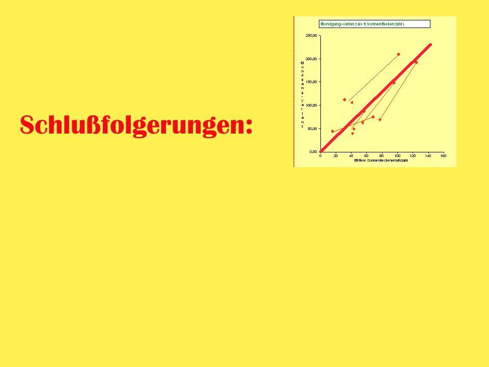 Paare-9 FleckenEffektTheorem Fett-Flecken-Effekt F lecken- E ffek T-T heorem