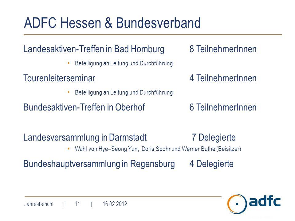 ADFC Hessen & Bundesverband Landesaktiven-Treffen in Bad Homburg8 TeilnehmerInnen Beteiligung an Leitung und Durchführung Tourenleiterseminar4 Teilneh