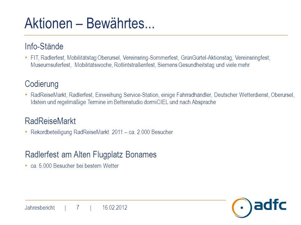 Aktionen – Bewährtes... Info-Stände FIT, Radlerfest, Mobilitätstag Oberursel, Vereinsring-Sommerfest, GrünGürtel-Aktionstag, Vereinsringfest, Museumsu