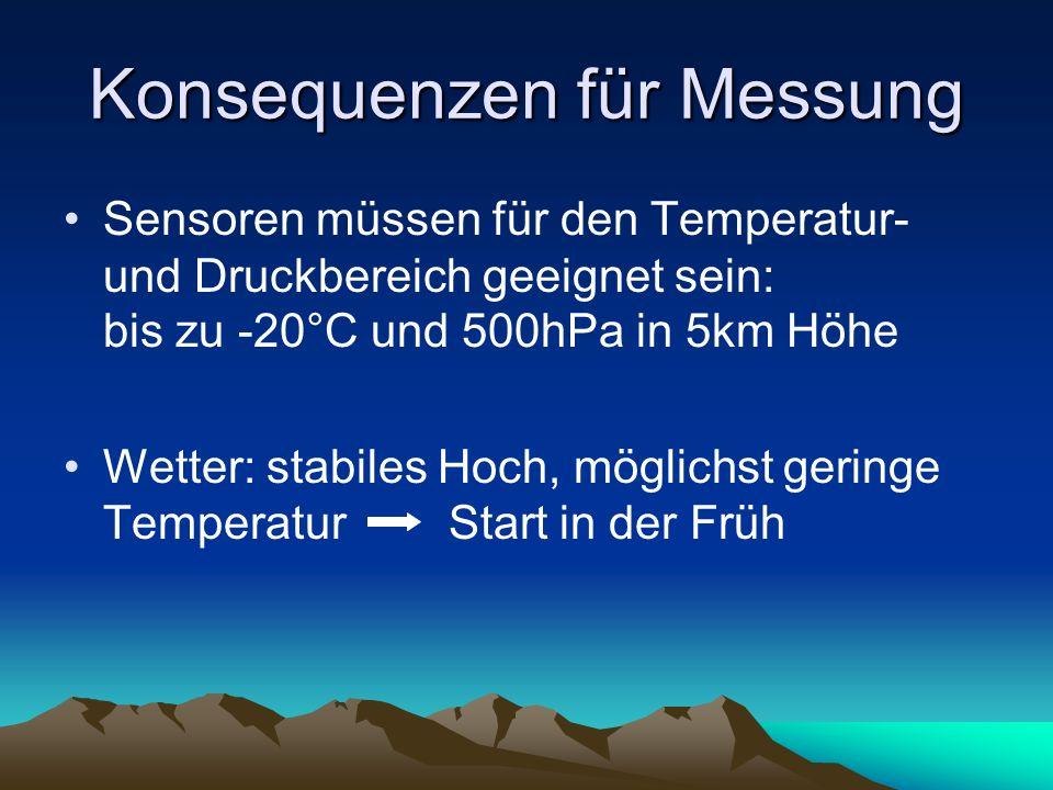 Messgrößen Erfassung der Messdaten mit Data-Logger Temperatur Druck und Höhe (Ballon) Luftfeuchtigkeit Gamma-Strahlung