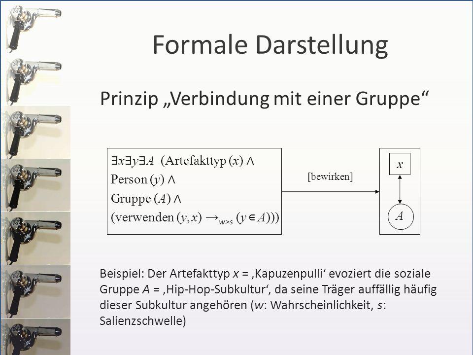 x y A (Artefakttyp (x) Person (y) Gruppe (A) (verwenden (y, x) w>s (y A))) A x Prinzip Verbindung mit einer Gruppe Beispiel: Der Artefakttyp x = Kapuz